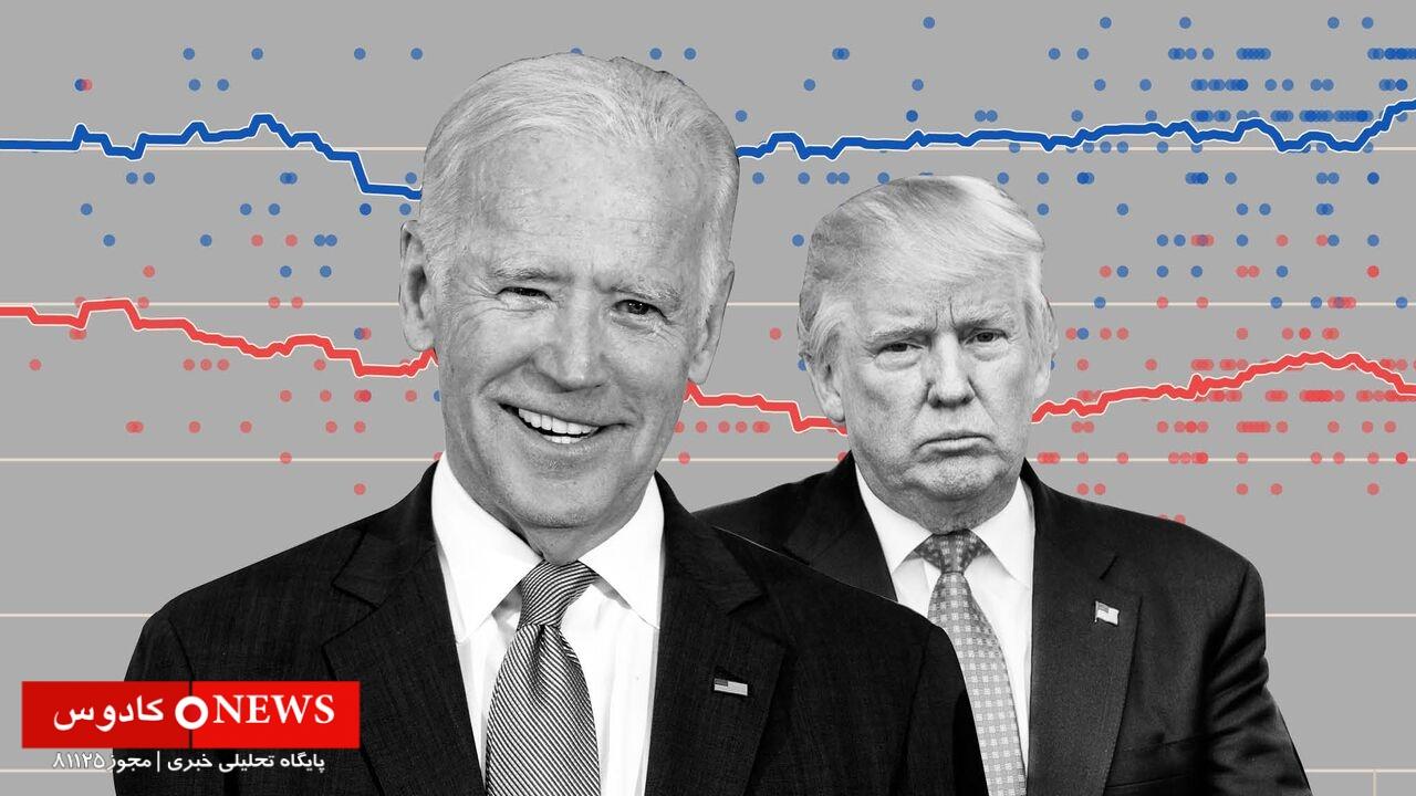 سقوط قیمت ارز،طلا و خودرو همزمان با پیشتازی بایدن در انتخابات امریکا
